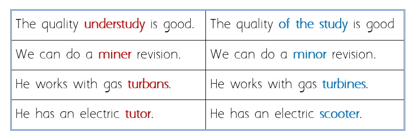 Table of speech recognition errors